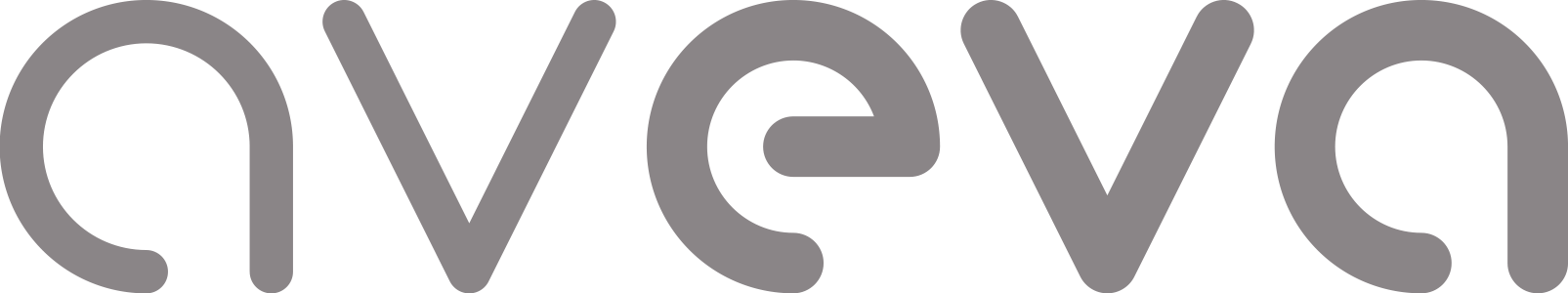aveva-design-logo